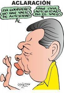 ACLRACION