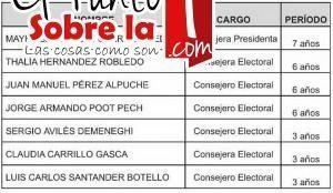 RBA_CONSEJEROS_ELECTORALES02